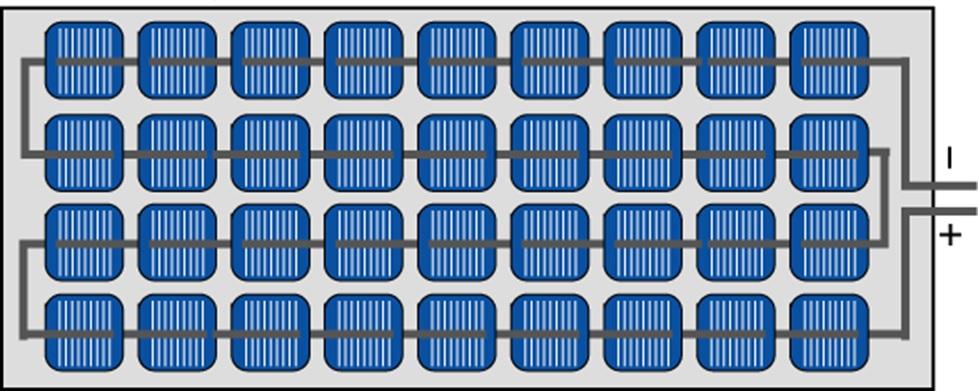 Painel Solar Fotovoltaico O Gerador de Energia Solar - Células Fotovoltaicas Associadas em Série