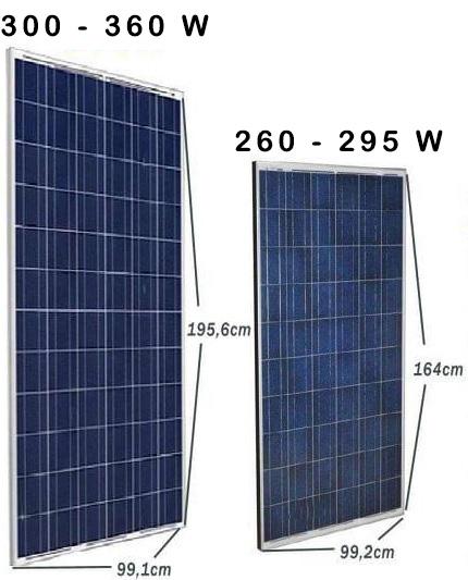 Painel Solar Fotovoltaico O Gerador de Energia Solar - Modelos de Painéis