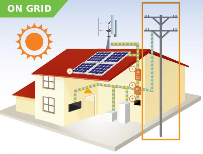 Tudo sobre energia solar - Sistemas on-grid